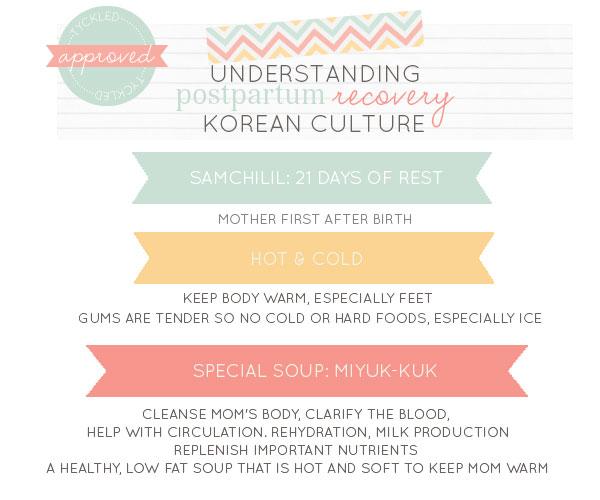 Koaren-Postpartum-Recovery-Care